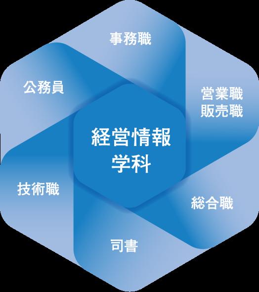 京都 大学 富山 産業